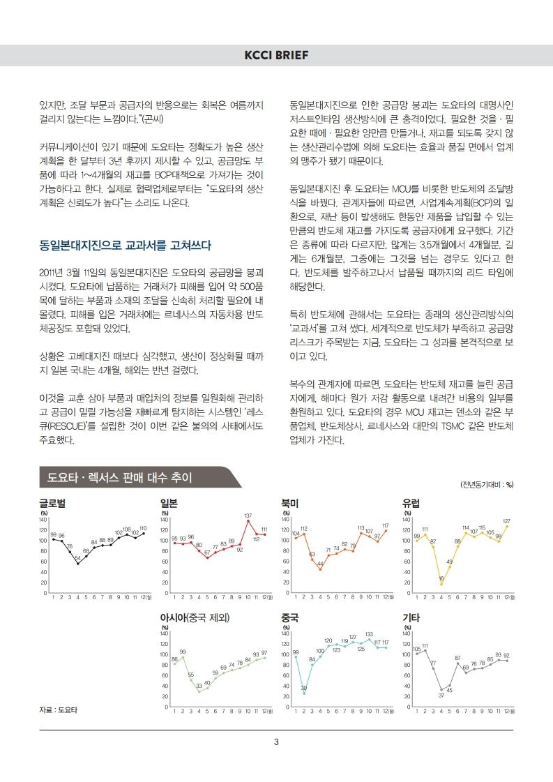 2021 대한상의 브리프 149호 (1).pdf_page_3.jpg