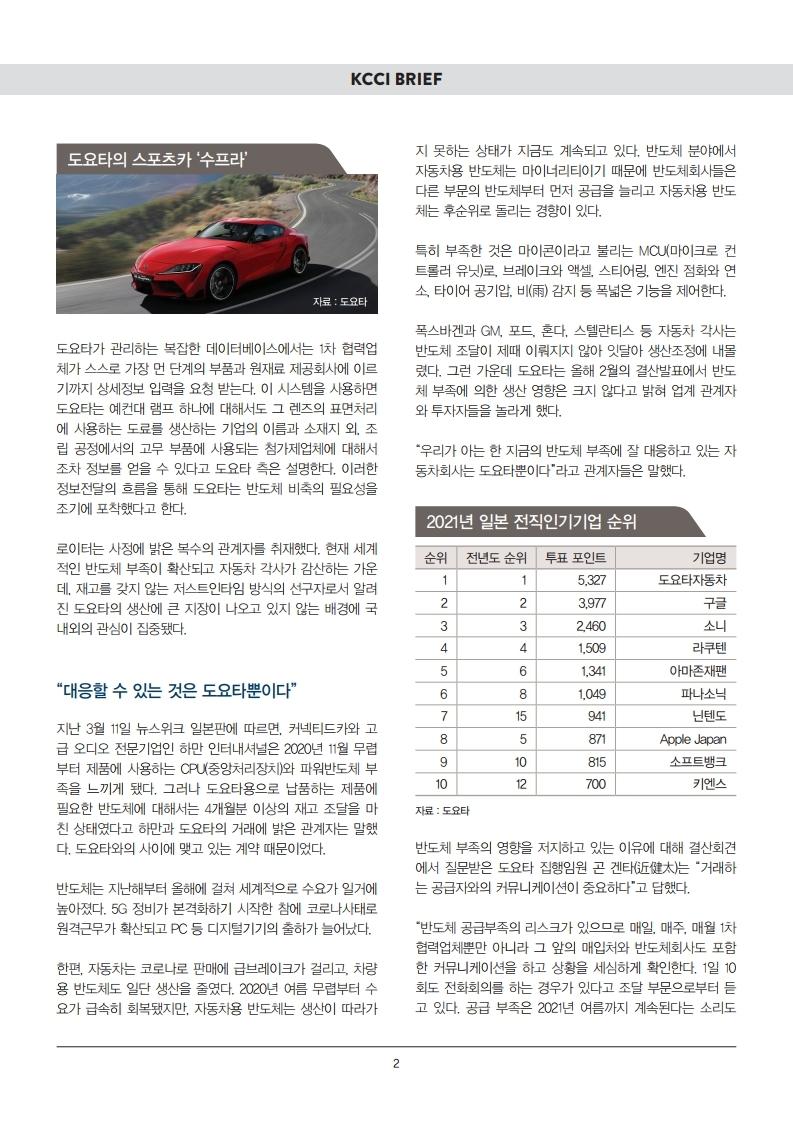 2021 대한상의 브리프 149호 (1).pdf_page_2.jpg